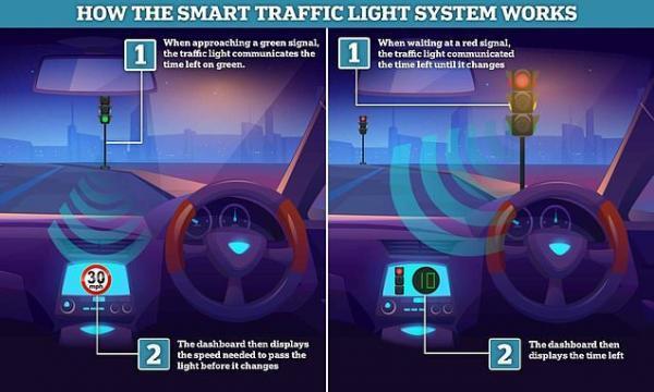 تجربه رانندگی متفاوت با سیستم هشدار دهنده نو